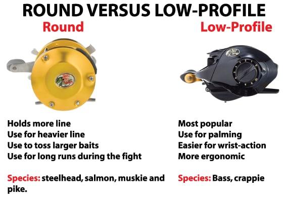 Round-vs-Low-Profile-Reel